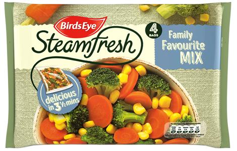 vegetable mix frozen