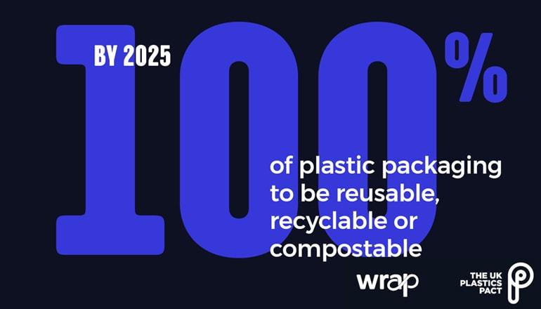 100 per cent plastics pact