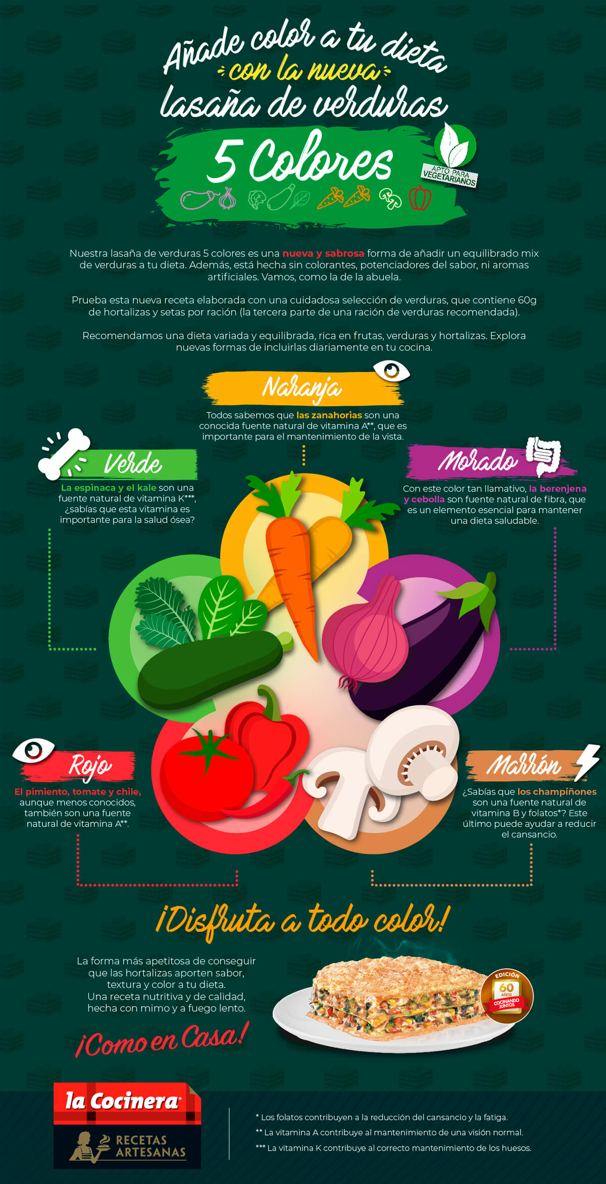 Lasaña 5 colores infografía