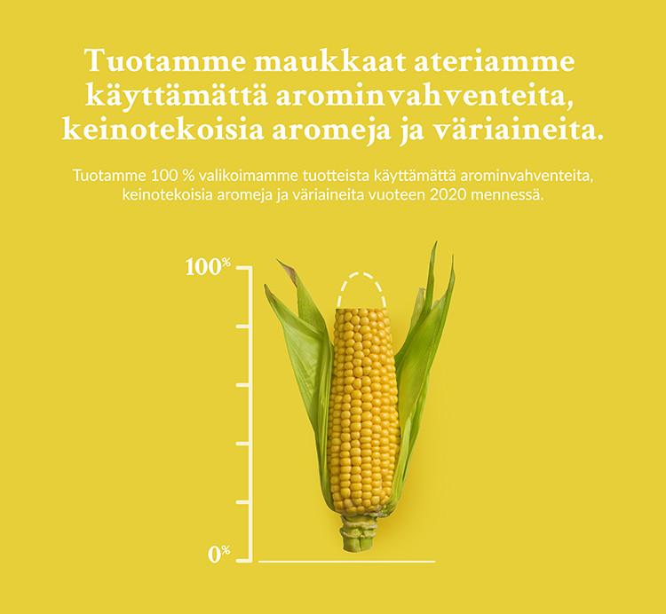 Findusin aterioissa ei käytetä maun parantajia, keinotekoisia aromeja tai väriaineita. Vuoteen 2020 mennessä koko valikoima ei sisällä lainkaan näitä aineita.