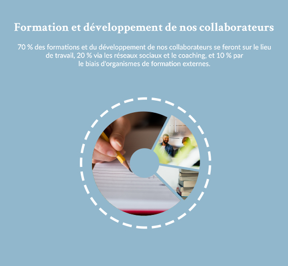 Formation et développement collaborateurs