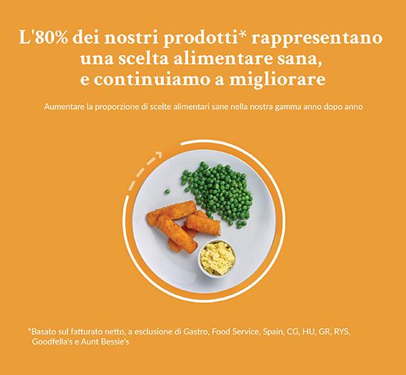 Prodotti Findus per un'alimentazione equilibrata