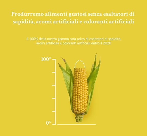 Prodotti Findus senza additivi, aromi e coloranti artificiali