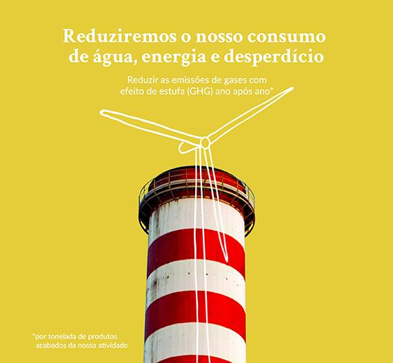 energia sustentavel