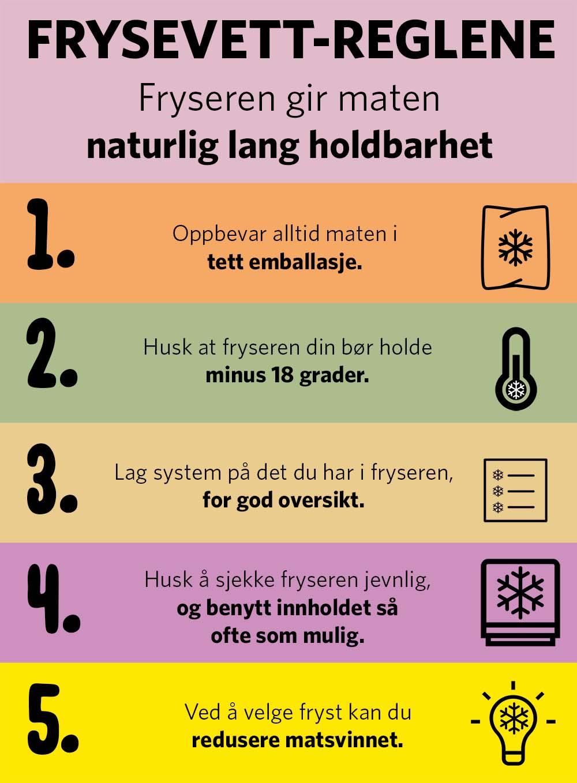 Frysevettregler infografikk